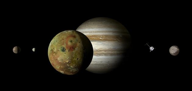أكبر كواكب المجموعة الشمسية موضوع