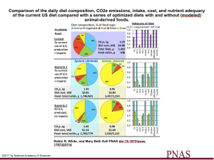 daily diet composition, CO2e emissions, intake, cost, and nutrient adequacy robin white mary beth hall