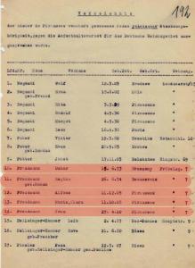 Oskar Freudmann, Claire Freudmann, Judenhaus Wiesbaden, Adelheidstr. 94