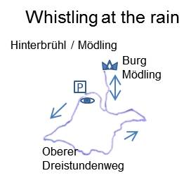Whistling at the rain