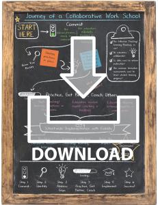 Journey of a CW School PDF