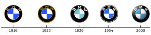 bmw-logo-history