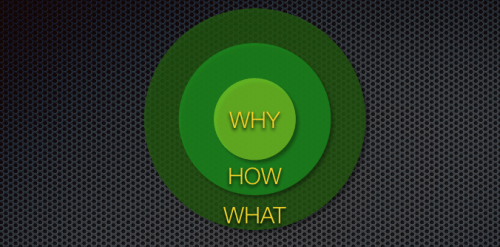 To reach customers, start with why