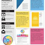 LifeCourse Materials Flyer