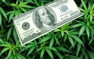 reparations Global X Cannabis ETF fully legalized cannabis Marijuana