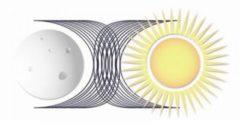 تعليق على مقال الأخ جميل فارسي حول السنة الشمسية والقمرية
