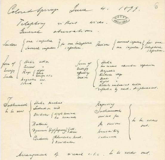 A page of Cilorado Springs notes, 1899 Source: http://www.printroot.com/forum/f43/reconstruction-nikola-tesla%E2%80%99s-handwriting-tesla-museum-free-39383/