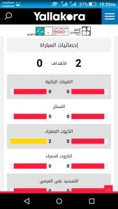 معلومات تفصيلية عن مباريات اليوم في Yallakora