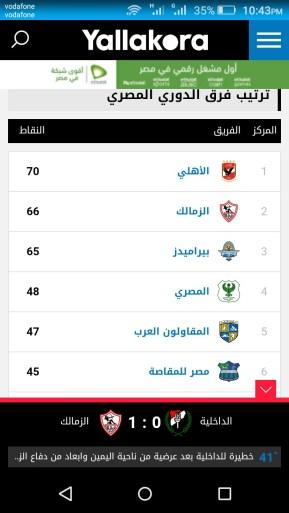 يالاكورة إحصاءات الدوري المصري الاهلى اليوم