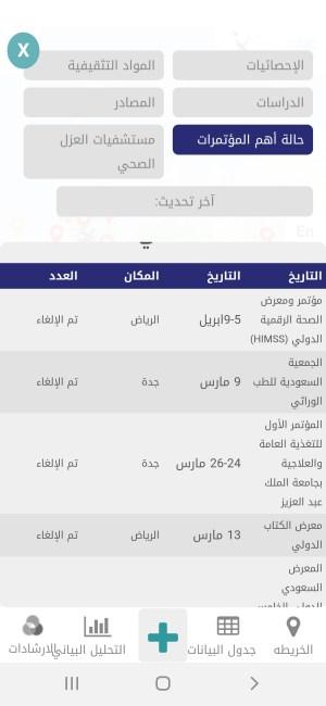 المعارض المقرر إقامتها في السعودية