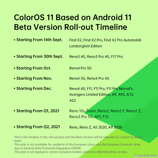 ColorOS 11 update for OPPO phones