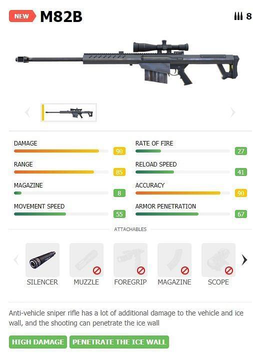 سلاح M82B