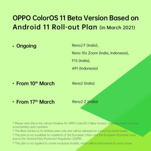 ColorOS 11 March 2021 Rollout Plan 03