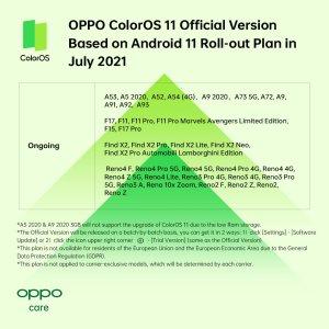 ColorOS 11 July 2021 master list
