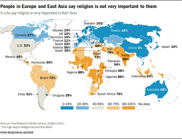 People in Europe and East Asia say religion is not very important to them
