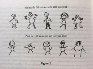dessins-bonhomme
