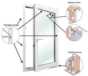 Использование оконной фурнитуры. Регулировка пластиковых окон