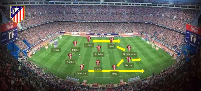 estrategia-futbol-contra-ataque