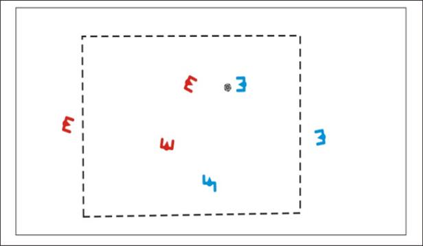 conservacion-y-resistencia-grafico