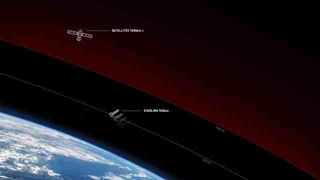 Umístění Starlink na orbitě Země