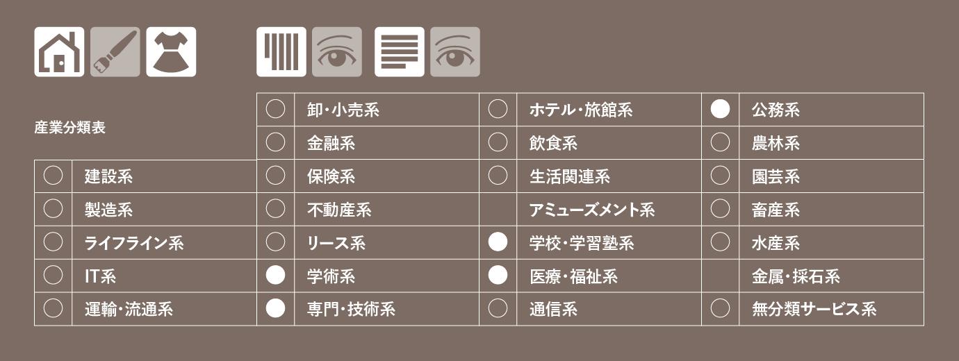 書体の表情・書体の用途