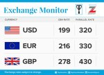 Exchange Rate For 2nd March, 2016