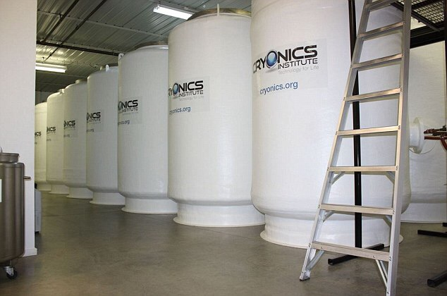 Can someone give me a term paper title/thesis statement for anything relating with cryonics?