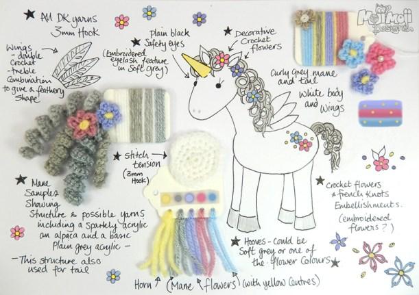 Winged-Unicorn