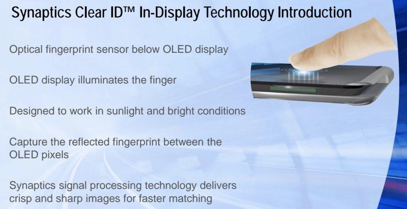 Synaptics Clear ID FS9500 jak działa