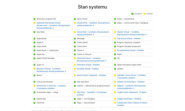 Problemy z iCloud i usługami Apple