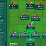 Mencari Keseimbangan Skuad Arsenal di FM 2020