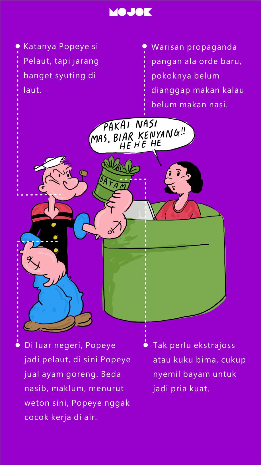 Popeye bayam