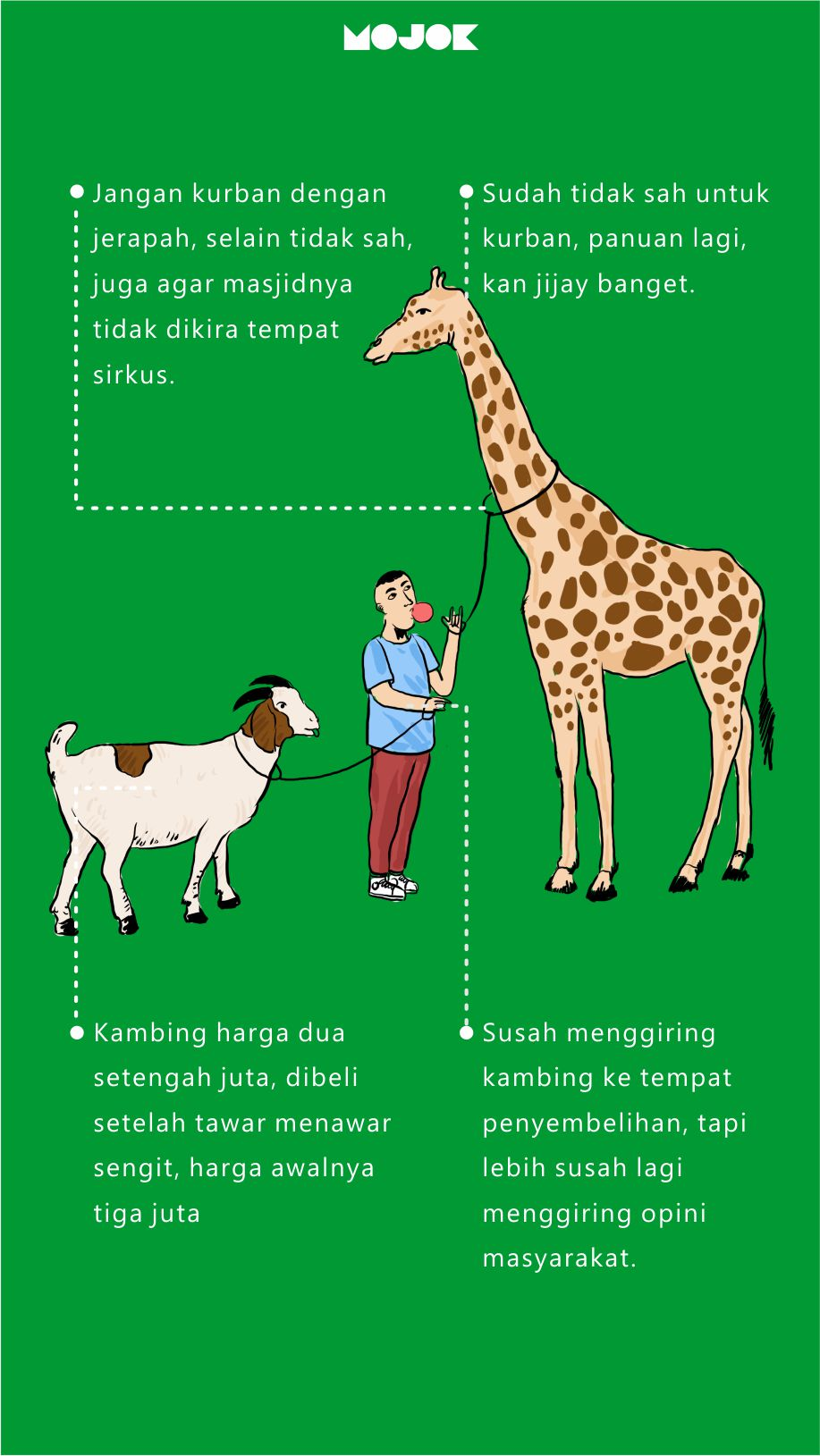 hewan kurban