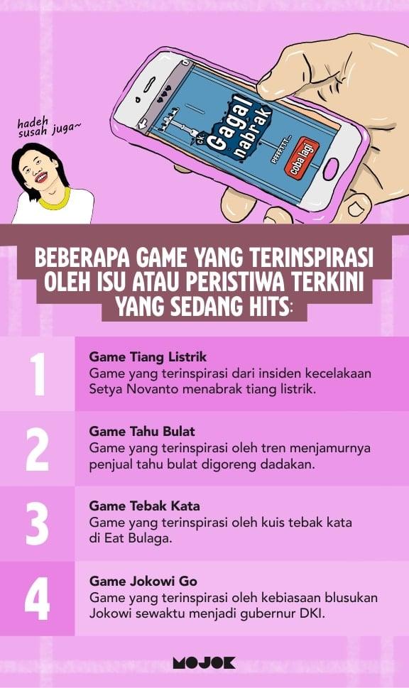 Infografis game