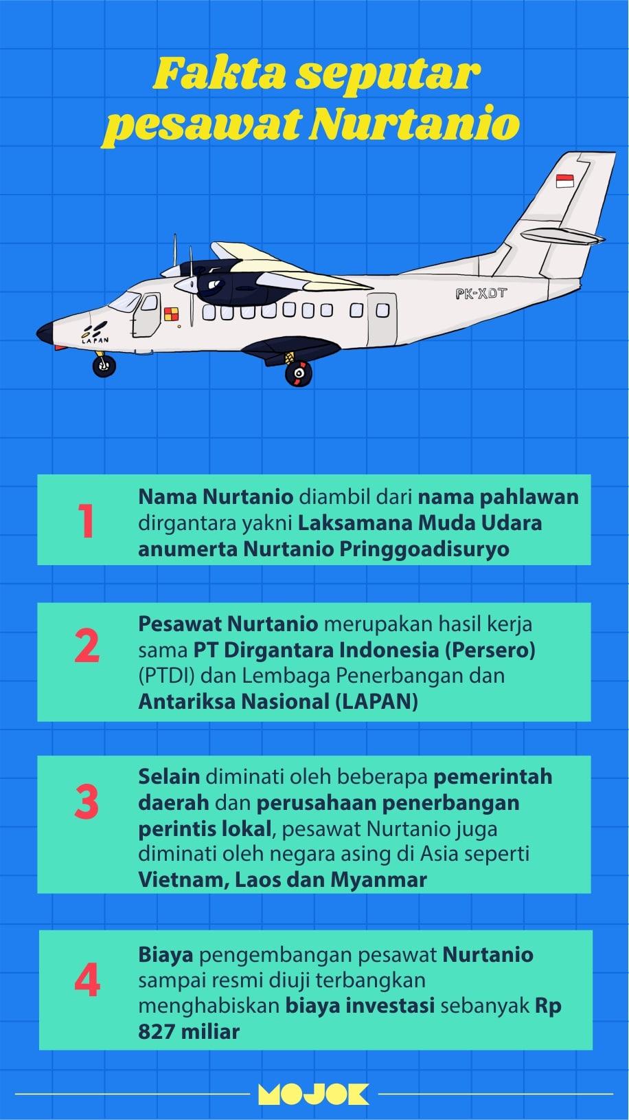 Pesawat nurtanio
