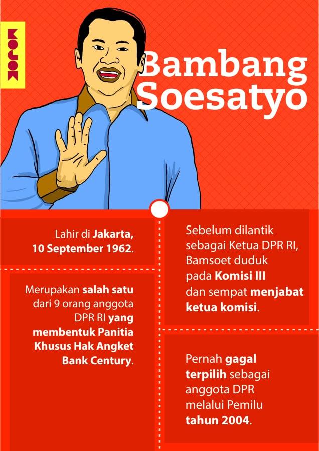 Infografik-Bambang-Soesatyo-MOJOK.CO