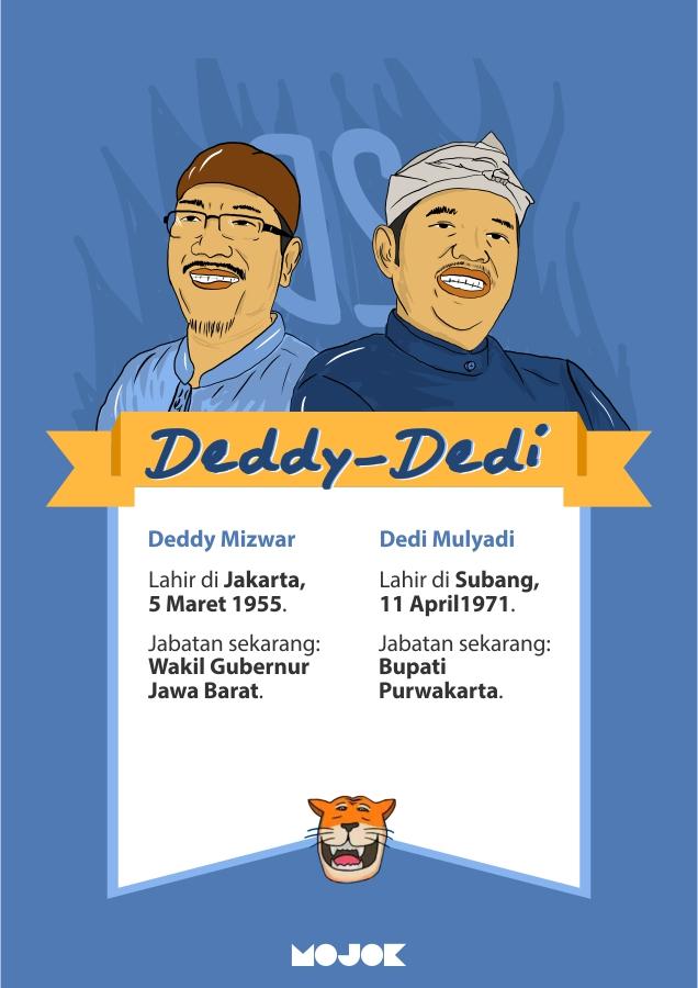 Infografik Deddy Mizwar dan Dedi Mulyadi MOJOK.CO