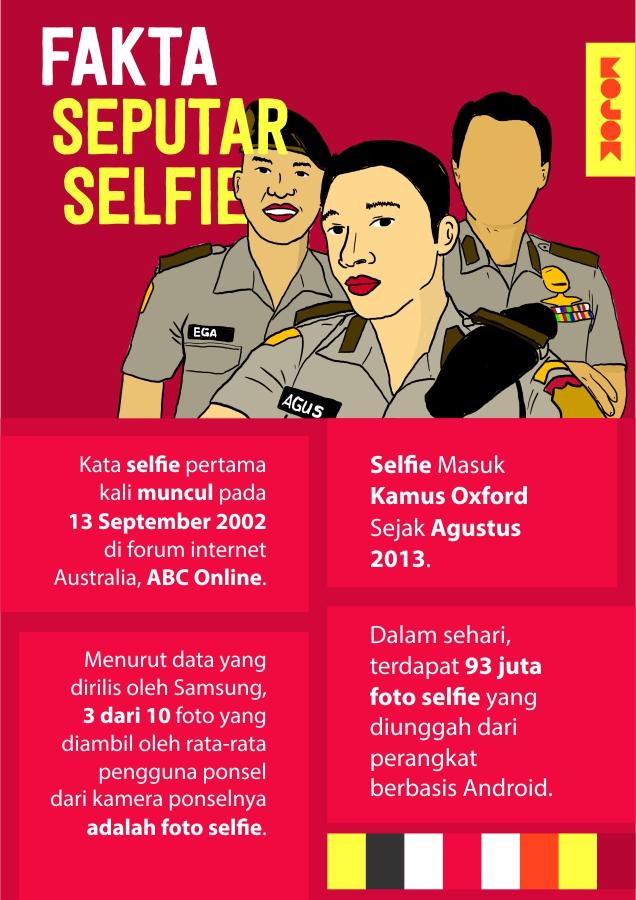 Infografik-Fakta-Seputar-Selfie-MOJOK.CO