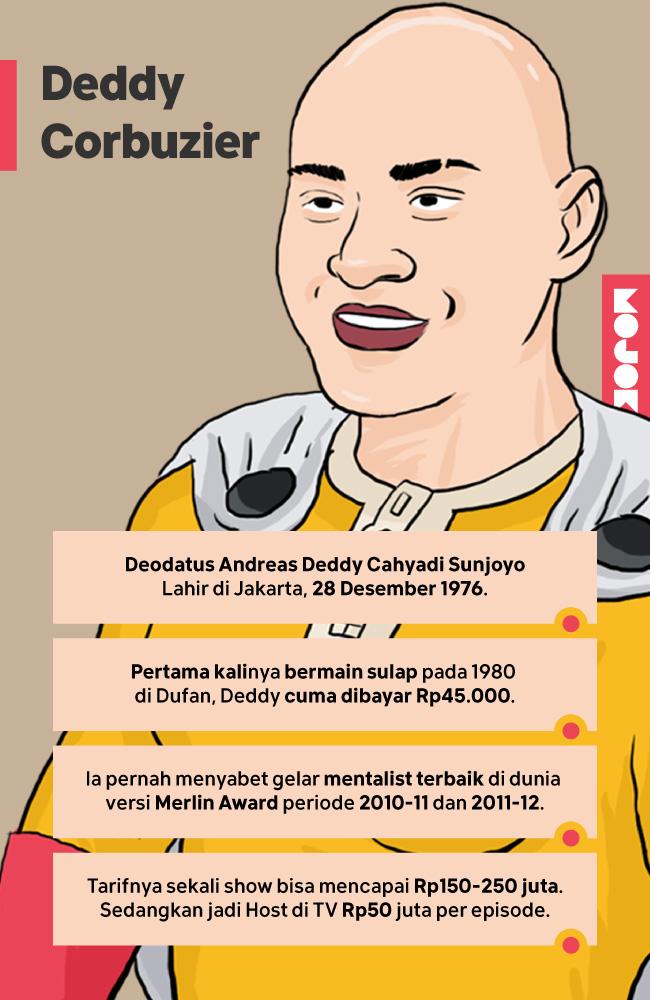 Infografik-Nafkah-Deddy-Corbuzier-MOJOK.CO