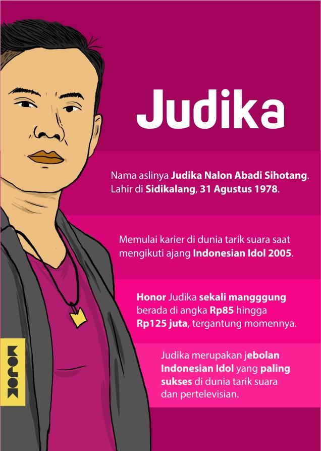 Infografik-Nafkah-Judika-MOJOK.CO