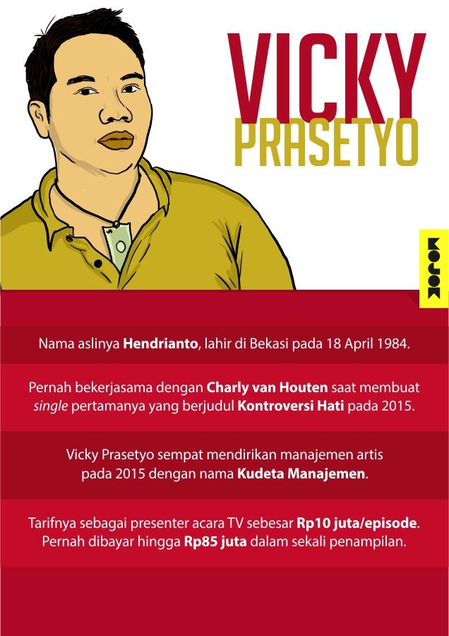 Infografik-Nafkah-Vicky-Prasetyo-MOJOK.CO