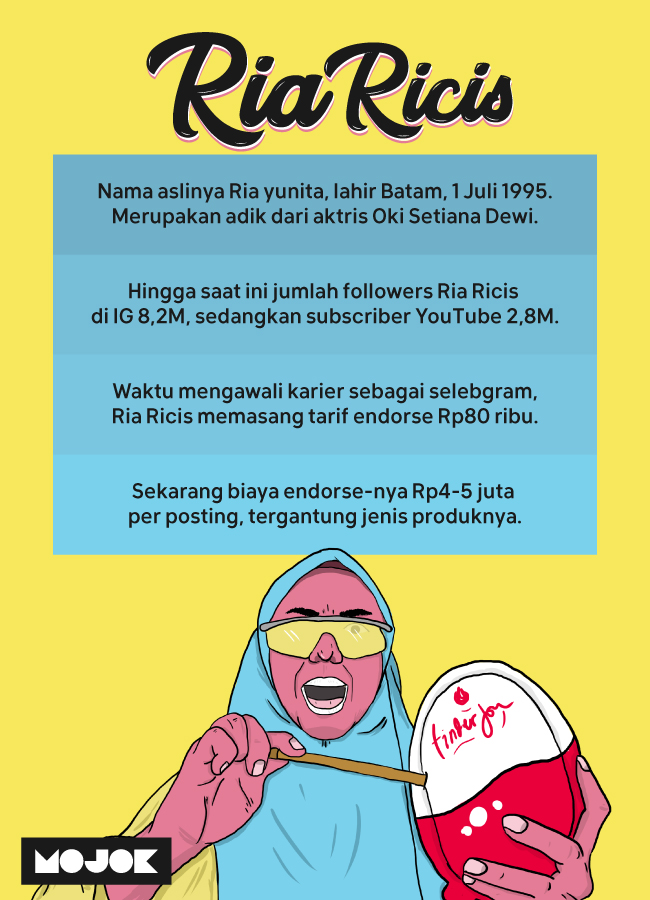 Infografik-Nafkah-Ria-Ricis-MOJOK.CO