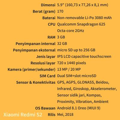 Spesifikasi Xiaomi Redmi S2