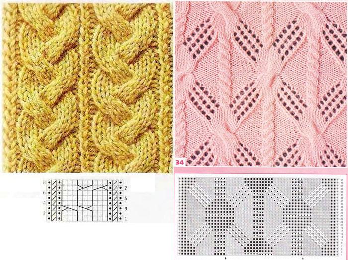 mustre za pletenje