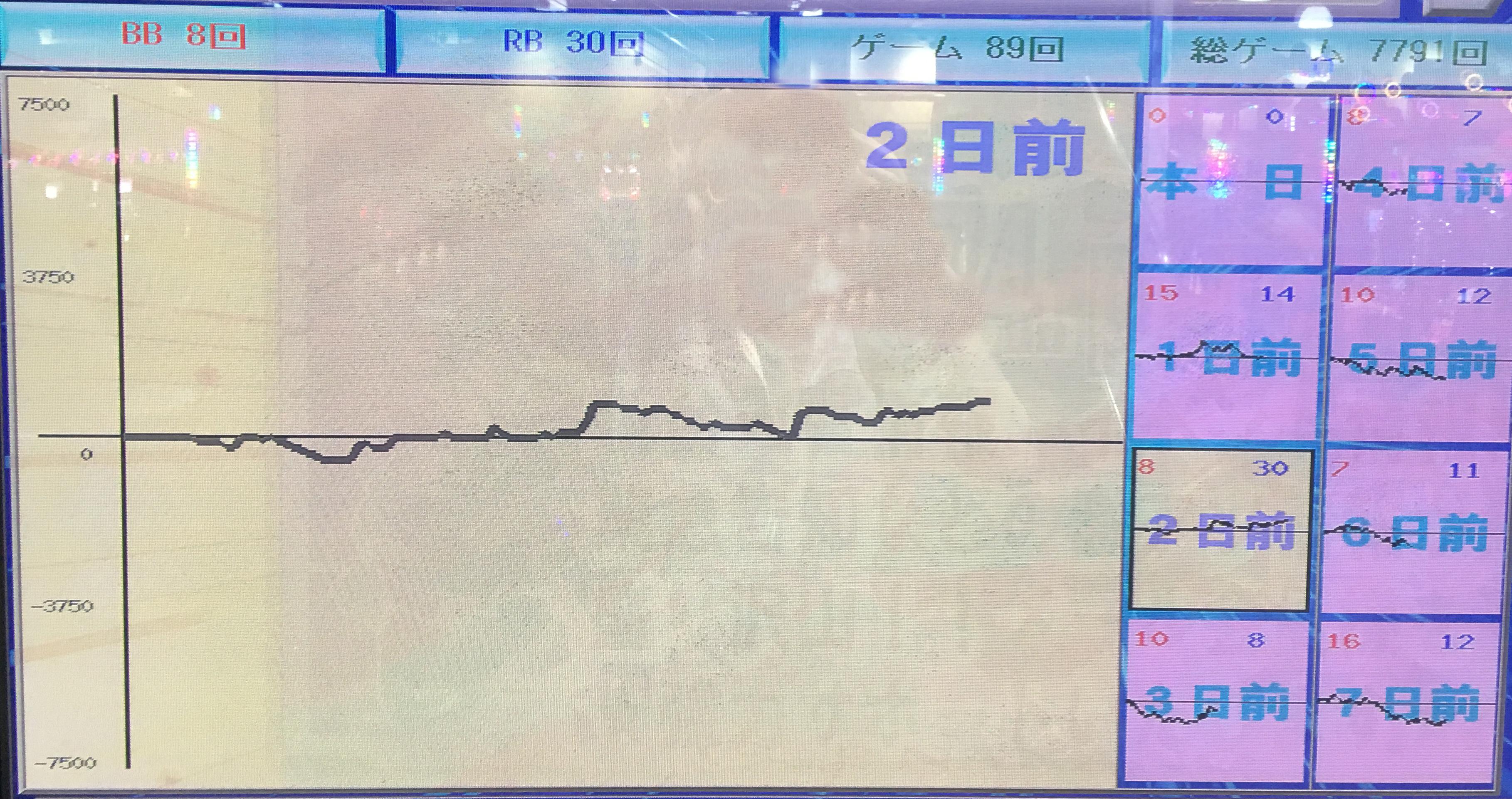 設定 4 6 ラグーン グラフ ブラック