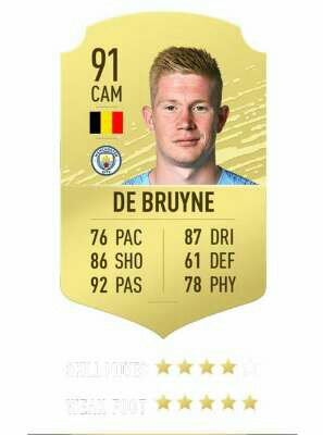 Kelvin de Bruyne rating