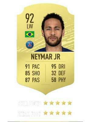 Neymar fifa 20 rating