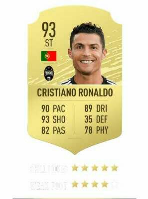 Ronaldo fifa 20 rating