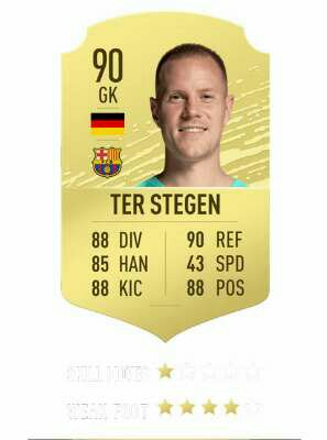 Ster stegens rating