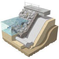 Геотекстиль - применение и характеристики